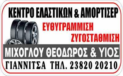 Μίχογλου Θεόδωρος & Υιος, Γιαννιτσά